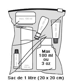 valise cabine normes sur la taille et le poids de votre bagage ma valise voyage. Black Bedroom Furniture Sets. Home Design Ideas